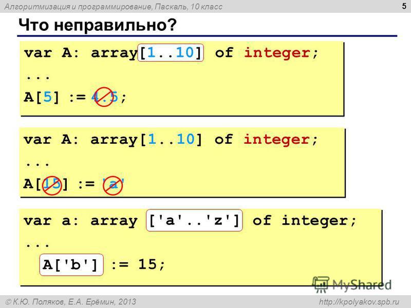 Алгоритмизация и программирование, Паскаль, 10 класс К.Ю. Поляков, Е.А. Ерёмин, 2013 http://kpolyakov.spb.ru Что неправильно? 5 var A: array[10..1] of integer;... A[5] := 4.5; var A: array[10..1] of integer;... A[5] := 4.5; [1..10] var A: array[1..10