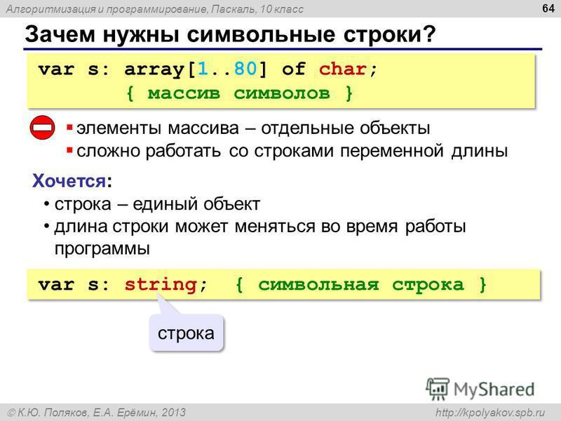 Алгоритмизация и программирование, Паскаль, 10 класс К.Ю. Поляков, Е.А. Ерёмин, 2013 http://kpolyakov.spb.ru Зачем нужны символьные строки? 64 var s: array[1..80] of char; { массив символов } var s: array[1..80] of char; { массив символов } элементы
