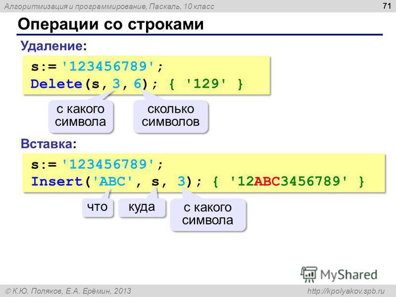 Алгоритмизация и программирование, Паскаль, 10 класс К.Ю. Поляков, Е.А. Ерёмин, 2013 http://kpolyakov.spb.ru Операции со строками 71 Вставка: s:= '123456789'; Insert('ABC', s, 3); { '12ABC3456789' } s:= '123456789'; Insert('ABC', s, 3); { '12ABC34567