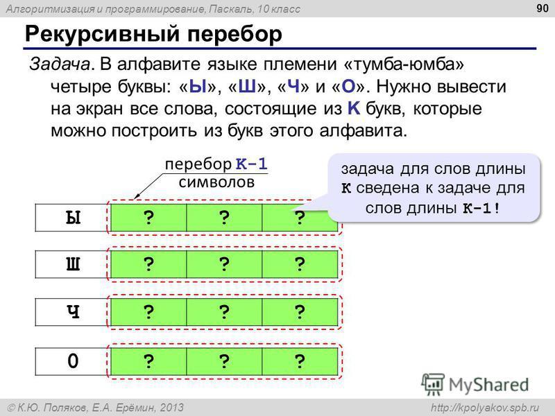 Алгоритмизация и программирование, Паскаль, 10 класс К.Ю. Поляков, Е.А. Ерёмин, 2013 http://kpolyakov.spb.ru Рекурсивный перебор 90 Задача. В алфавите языке племени «тумба-юмба» четыре буквы: «Ы», «Ш», «Ч» и «О». Нужно вывести на экран все слова, сос