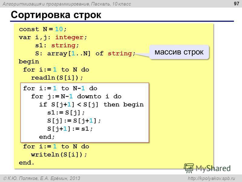 Алгоритмизация и программирование, Паскаль, 10 класс К.Ю. Поляков, Е.А. Ерёмин, 2013 http://kpolyakov.spb.ru Сортировка строк 97 const N = 10; var i,j: integer; s1: string; S: array[1..N] of string; begin for i:= 1 to N do readln(S[i]); for i:= 1 to