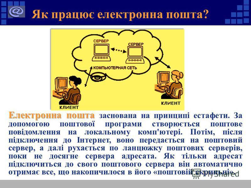 Як працює електронна пошта? Електронна пошта Електронна пошта заснована на принципі естафети. За допомогою поштової програми створюється поштове повідомлення на локальному комп'ютері. Потім, після підключення до Інтернет, воно передається на поштовий