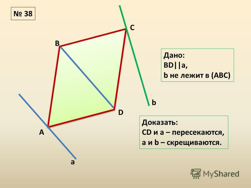38 А В С D а Дано: ВD||a, b не лежит в (АВС) b Доказать: CD и а – пересекаются, а и b – скрещиваются.