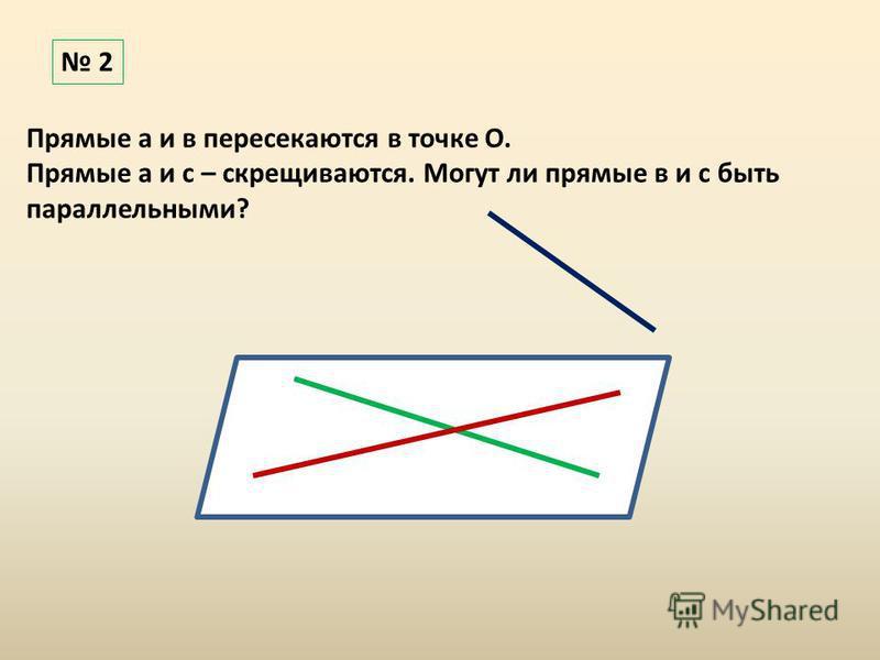 2 Прямые а и в пересекаются в точке О. Прямые а и с – скрещиваются. Могут ли прямые в и с быть параллельными?