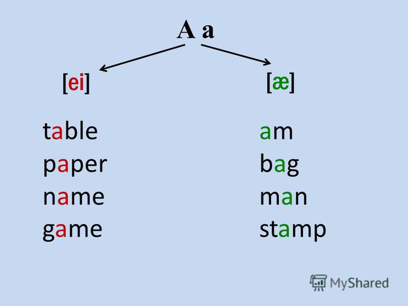 [ei] A a [æ][æ] table paper name game amam bagbag manman stamp