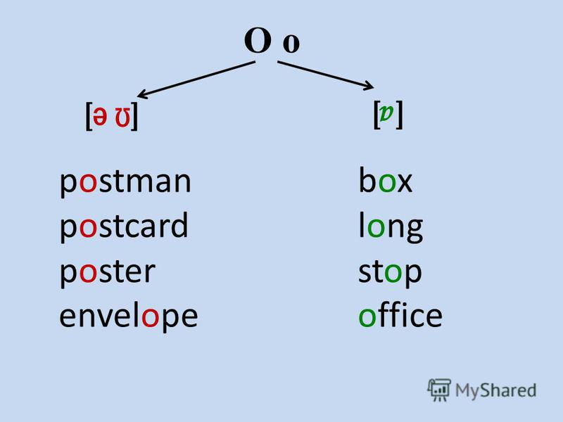 [ Ω e] O o [a][a] postman postcard poster envelope boxbox long stop office