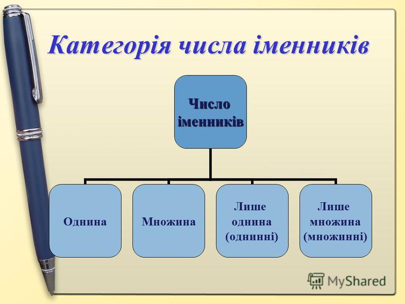 Категорія числа іменників Числоіменників ОднинаМножина Лише однина (однинні) Лише множина (множинні)