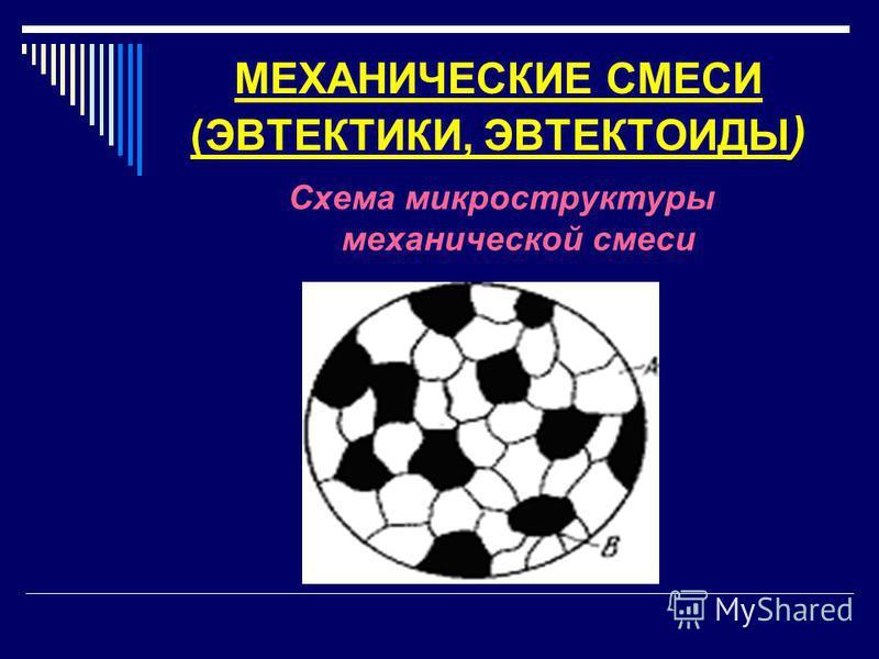 МЕХАНИЧЕСКИЕ СМЕСИ (ЭВТЕКТИКИ, ЭВТЕКТОИДЫ ) Схема микроструктуры механической смеси