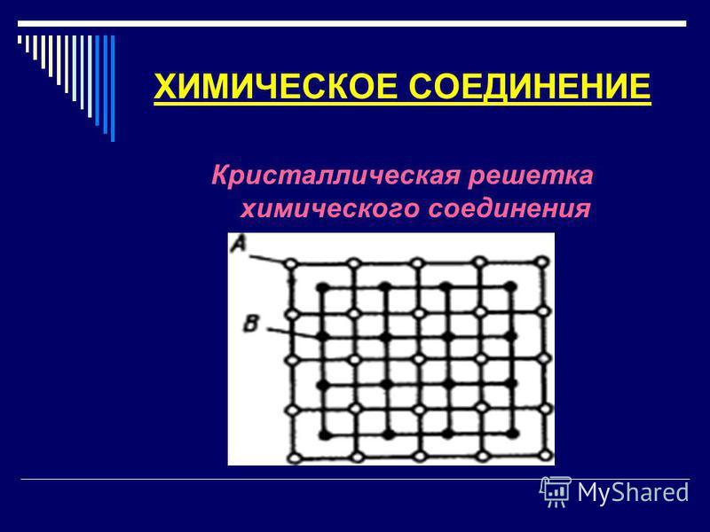ХИМИЧЕСКОЕ СОЕДИНЕНИЕ Кристаллическая решетка химического соединения