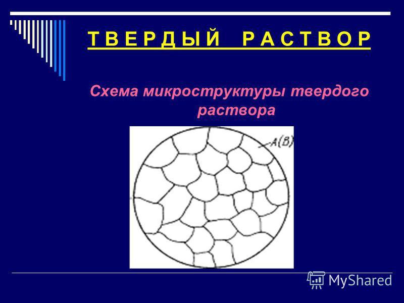 Т В Е Р Д Ы Й Р А С Т В О Р Схема микроструктуры твердого раствора