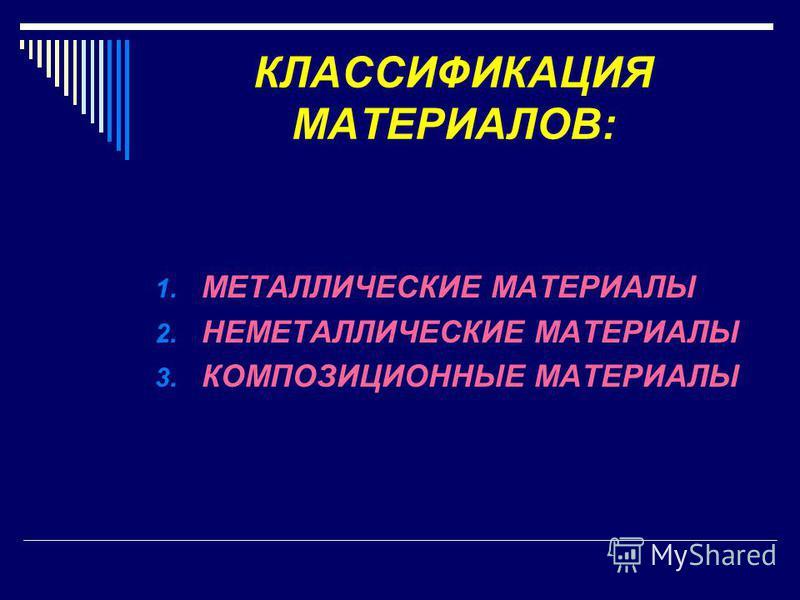 КЛАССИФИКАЦИЯ МАТЕРИАЛОВ: 1. МЕТАЛЛИЧЕСКИЕ МАТЕРИАЛЫ 2. НЕМЕТАЛЛИЧЕСКИЕ МАТЕРИАЛЫ 3. КОМПОЗИЦИОННЫЕ МАТЕРИАЛЫ
