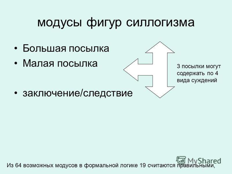 модусы фигур силлогизма Большая посылка Малая посылка заключение/следствие Из 64 возможных модусов в формальной логике 19 считаются правильными, 3 посылки могут содержать по 4 вида суждений