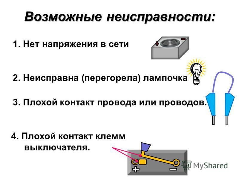 Возможные неисправности: 1. Нет напряжения в сети 2. Неисправна (перегорела) лампочка 3. Плохой контакт провода или проводов. 4. Плохой контакт клемм выключателя.