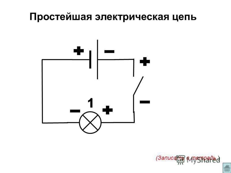 Простейшая электрическая цепь (Записать в тетрадь.)