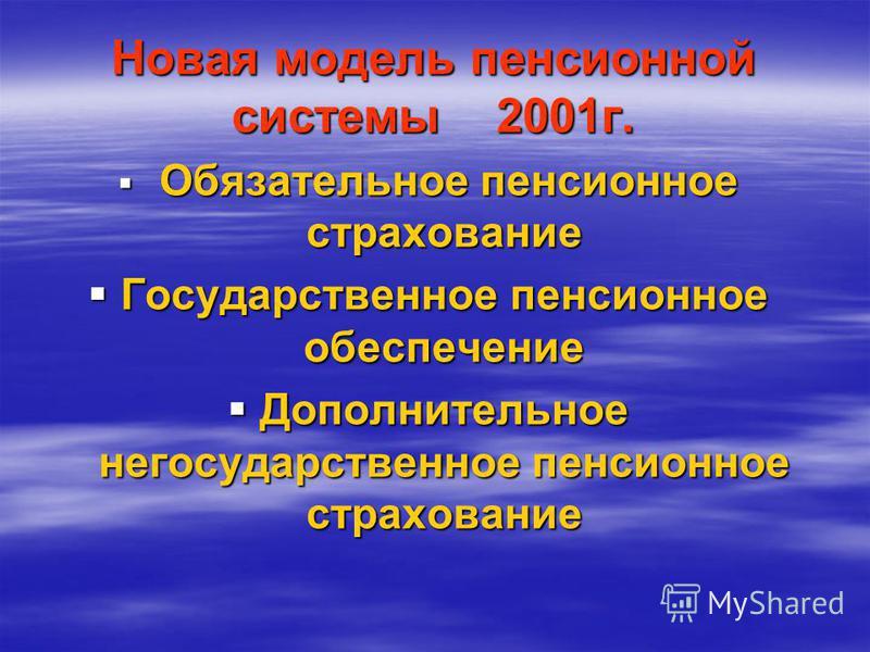 Новая модель пенсионной системы 2001 г. Обязательное пенсионное страхование Обязательное пенсионное страхование Государственное пенсионное обеспечение Государственное пенсионное обеспечение Дополнительное негосударственное пенсионное страхование Допо