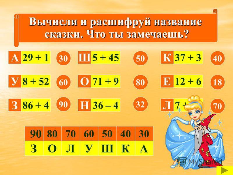 Вычисли и расшифруй название сказки. Что ты замечаешь? 29 + 1 8 + 52 86 + 436 – 4 71 + 9 5 + 45 7 + 63 12 + 6 37 + 3 30 60 9032 80 50 70 18 40 А У З Ш О НЛ Е К 90 607080304050 ЗОЛУШКА