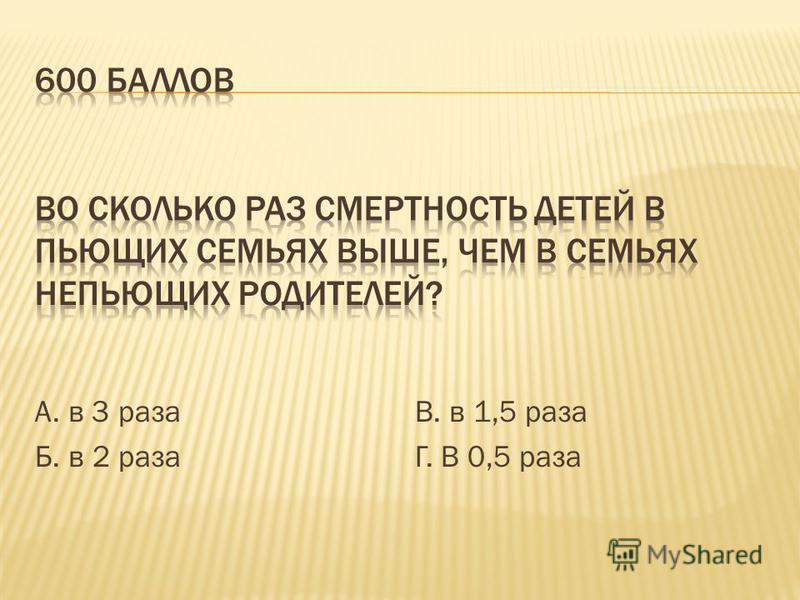 А. болезнь Б. наркомания В. привычка Г. кинокамера