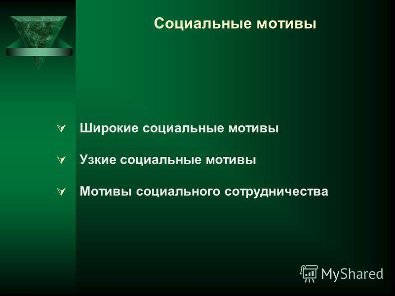 Социальные мотивы Широкие социальные мотивы Узкие социальные мотивы Мотивы социального сотрудничества