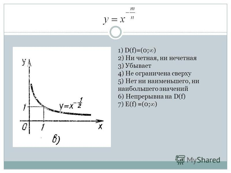 1) D(f)=(0; ) 2) Ни четная, ни нечетная 3) Убывает 4) Не ограничена сверху 5) Нет ни наименьшего, ни наибольшего значений 6) Непрерывна на D(f) 7) E(f) =(0; )