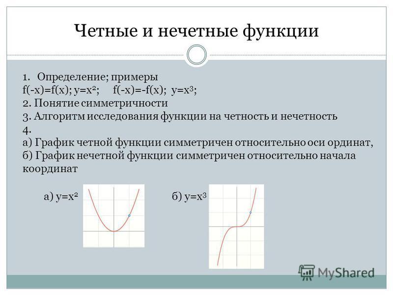 Четные и нечетные функции 1.Определение; примеры f(-x)=f(x); y=x 2 ; f(-x)=-f(x); y=x 3 ; 2. Понятие симметричности 3. Алгоритм исследования функции на четность и нечетность 4. а) График четной функции симметричен относительно оси ординат, б) График