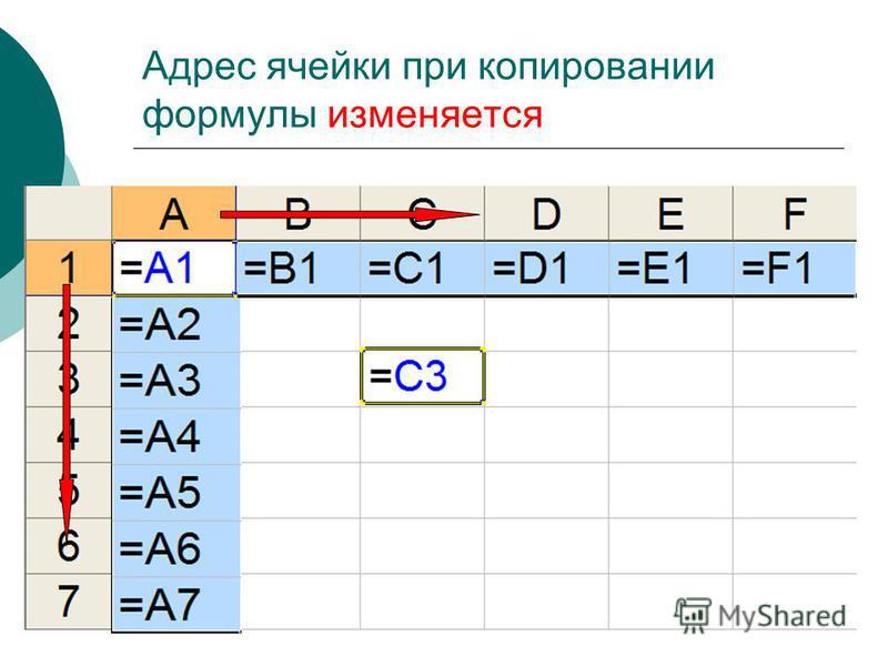 Адрес ячейки при копировании формулы изменяется