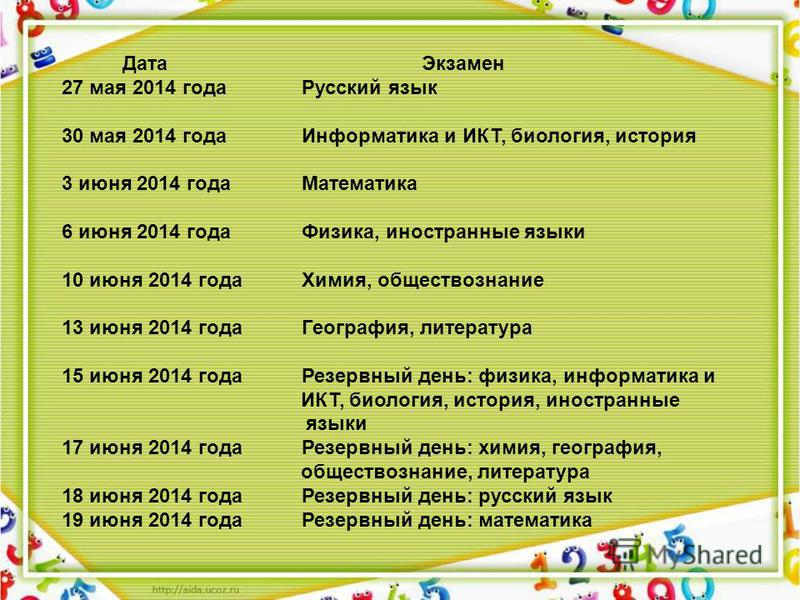 Дата Экзамен 27 мая 2014 года Русский язык 30 мая 2014 года Информатика и ИКТ, биология, история 3 июня 2014 года Математика 6 июня 2014 года Физика, иностранные языки 10 июня 2014 года Химия, обществознание 13 июня 2014 года География, литература 15