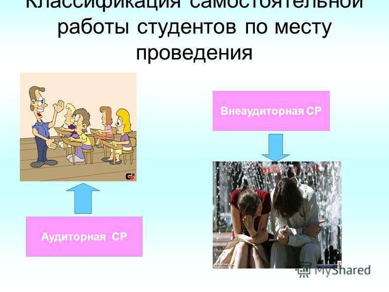 Классификация самостоятельной работы студентов по месту проведения Аудиторная СР Внеаудиторная СР