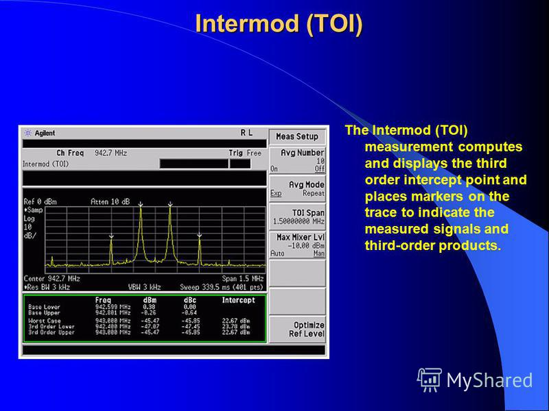 Intermod (TOI) The Intermod (TOI) measurement computes and displays the third order intercept point and places markers on the trace to indicate the measured signals and third-order products.