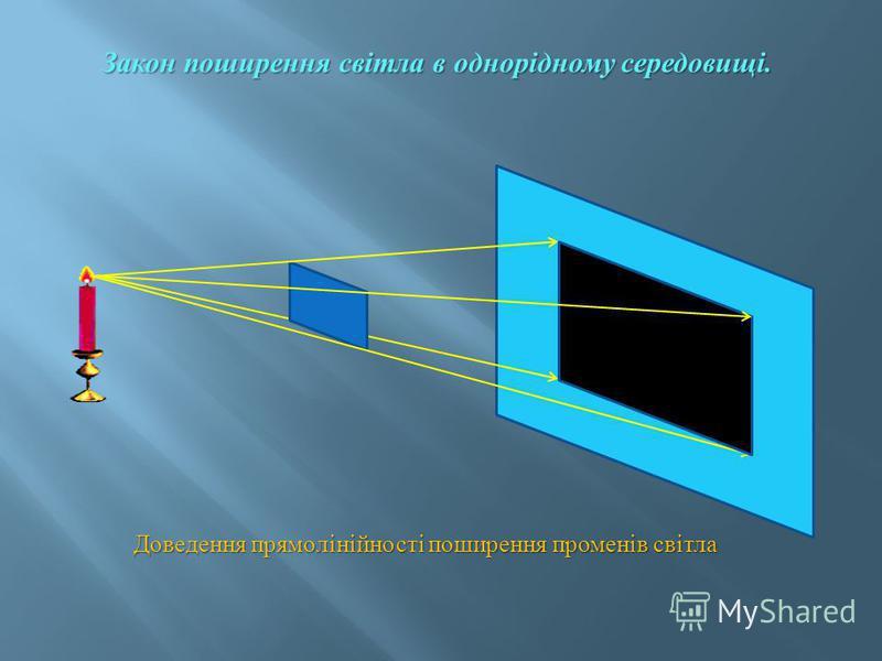 Закон поширення світла в однорідному середовищі. Доведення прямолінійності поширення променів світла