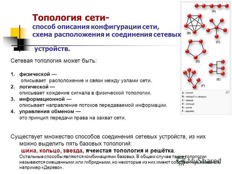 Топология сети- способ описания конфигурации сети, схема расположения и соединения сетевых устройств. Сетевая топология может быть: 1. физической описывает расположение и связи между узлами сети. 2. логической описывает хождение сигнала в физической