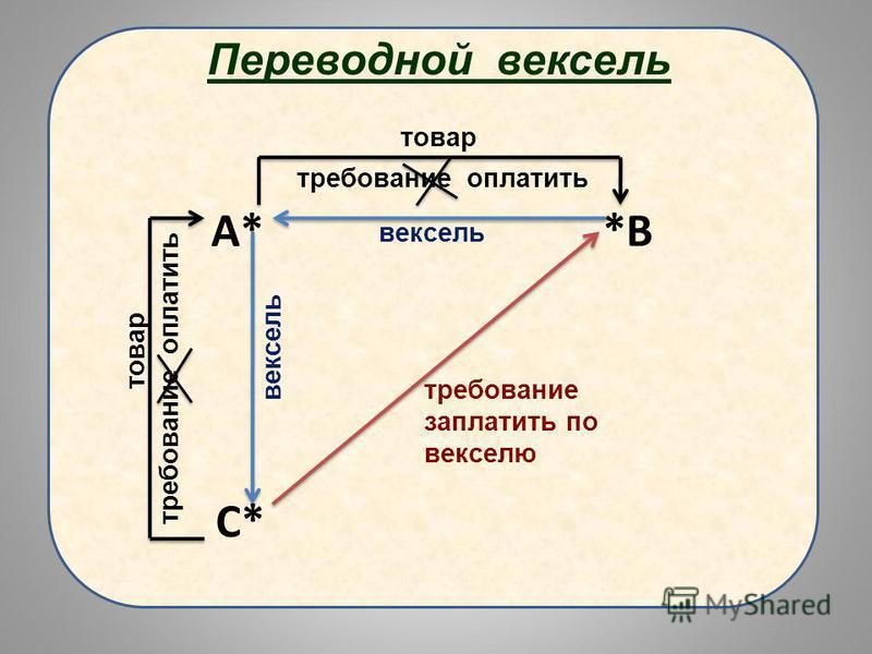 А* *В С* Переводной вексель товар вексель требование оплатить вексель требование заплатить по векселю