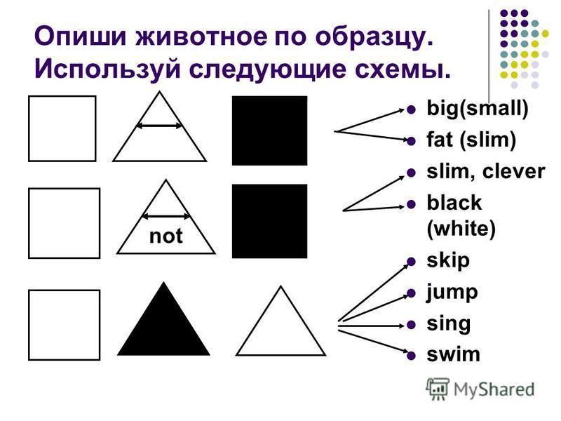 Опиши животное по образцу. Используй следующие схемы. big(small) fat (slim) slim, clever black (white) skip jump sing swim not