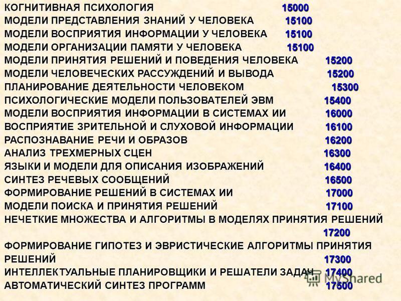 КОГНИТИВНАЯ ПСИХОЛОГИЯ 15000 МОДЕЛИ ПРЕДСТАВЛЕНИЯ ЗНАНИЙ У ЧЕЛОВЕКА15100 МОДЕЛИ ВОСПРИЯТИЯ ИНФОРМАЦИИ У ЧЕЛОВЕКА15100 МОДЕЛИ ОРГАНИЗАЦИИ ПАМЯТИ У ЧЕЛОВЕКА 15100 МОДЕЛИ ПРИНЯТИЯ РЕШЕНИЙ И ПОВЕДЕНИЯ ЧЕЛОВЕКА15200 МОДЕЛИ ЧЕЛОВЕЧЕСКИХ РАССУЖДЕНИЙ И ВЫВОД