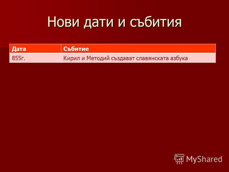 Нови дати и събития ДатаСъбитие 855г.Кирил и Методий създават славянската азбука