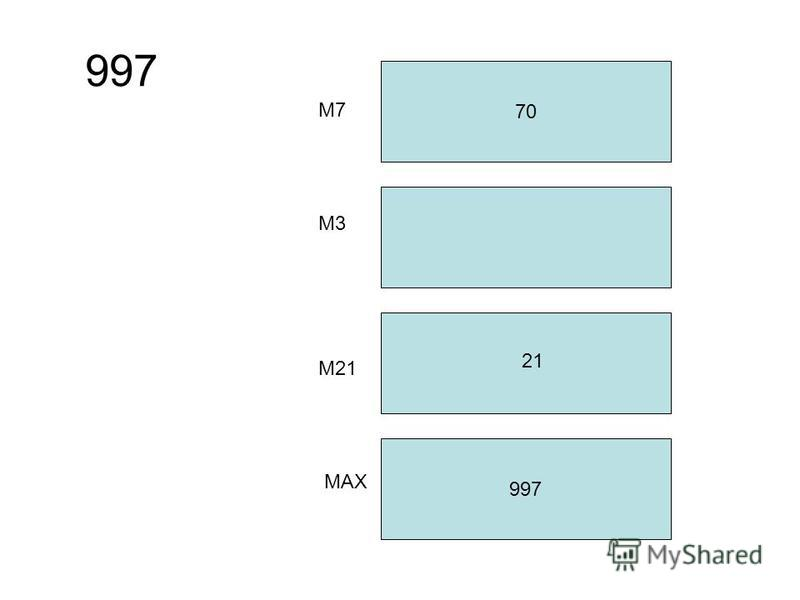 70 997 М7 М3 М21 МАX 997 21