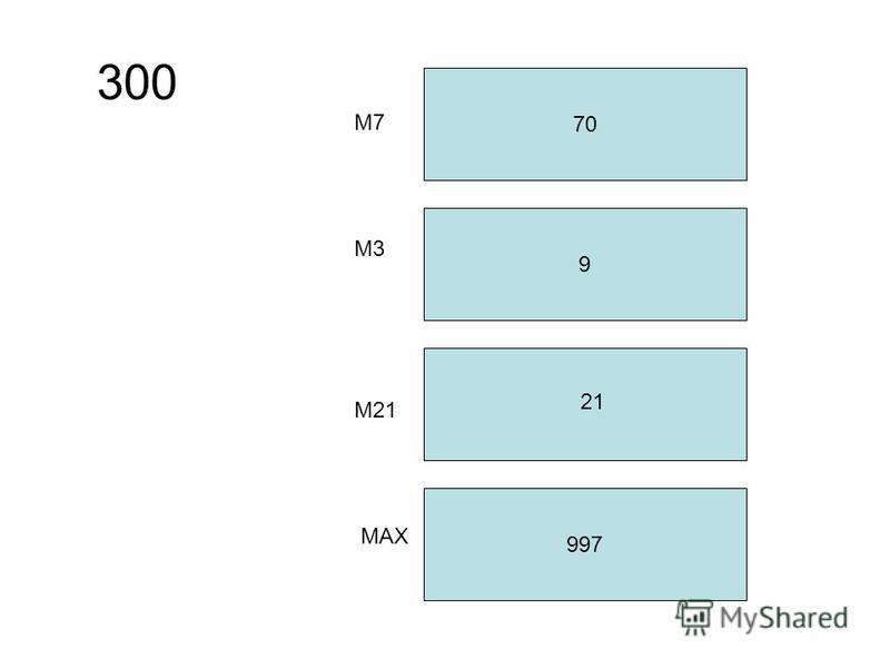 70 9 997 М7 М3 М21 МАX 300 21