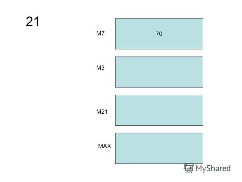 М7 М3 М21 МАX 21