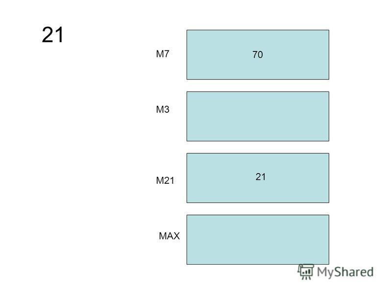 70 М7 М3 М21 МАX 21