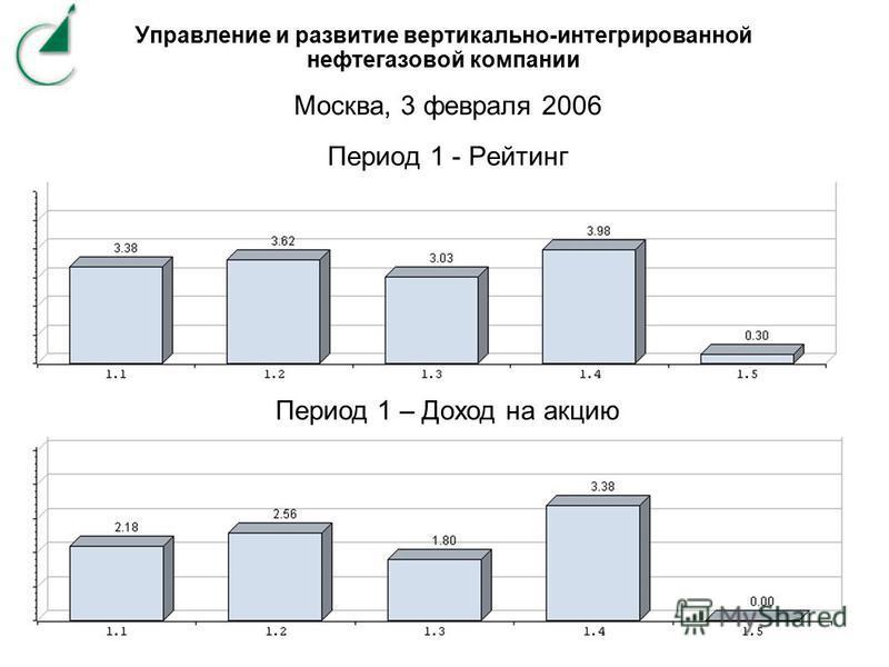 Управление и развитие вертикально-интегрированной нефтегазовой компании Период 1 - Рейтинг Период 1 – Доход на акцию Москва, 3 февраля 2006