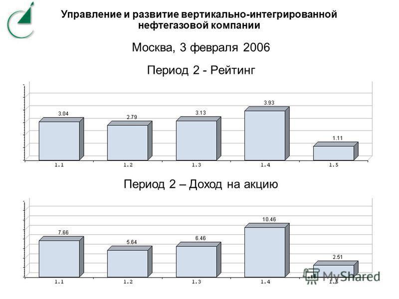 Период 2 - Рейтинг Период 2 – Доход на акцию Управление и развитие вертикально-интегрированной нефтегазовой компании Москва, 3 февраля 2006