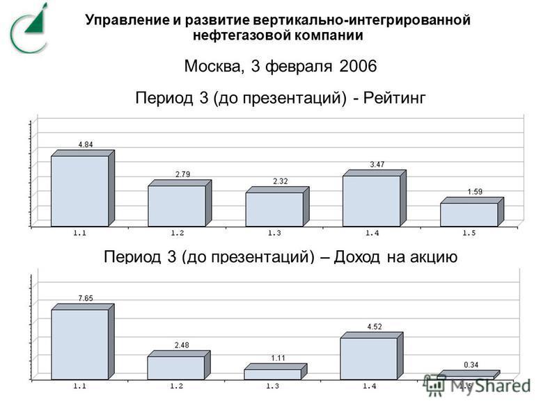 Период 3 (до презентаций) - Рейтинг Период 3 (до презентаций) – Доход на акцию Управление и развитие вертикально-интегрированной нефтегазовой компании Москва, 3 февраля 2006