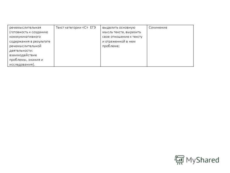 речемыслительная (готовность к созданию коммуникативного содержания в результате речемыслительной деятельности: взаимодействие проблемы, знания и исследования). Текст категории «С» ЕГЭвыделить основную мысль текста, выразить свое отношение к тексту и