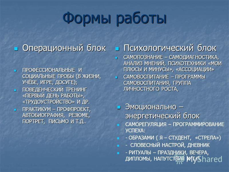 Формы работы Операционный блок Операционный блок ПРОФЕССИОНАЛЬНЫЕ И СОЦИАЛЬНЫЕ ПРОБЫ (В ЖИЗНИ, УЧЁБЕ, ИГРЕ, ДОСУГЕ); ПРОФЕССИОНАЛЬНЫЕ И СОЦИАЛЬНЫЕ ПРОБЫ (В ЖИЗНИ, УЧЁБЕ, ИГРЕ, ДОСУГЕ); ПОВЕДЕНЧЕСКИЙ ТРЕНИНГ «ПЕРВЫЙ ДЕНЬ РАБОТЫ», «ТРУДОУСТРОЙСТВО» И Д