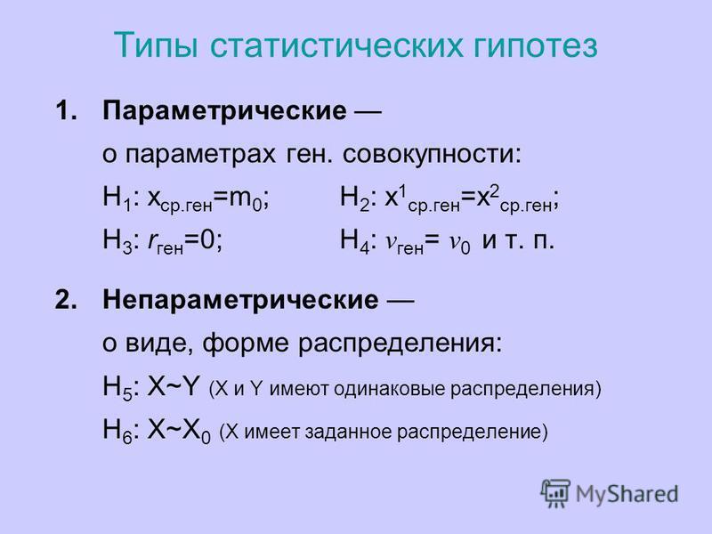 Типы статистических гипотез 1. Параметрические о параметрах ген. совокупности: Н 1 : x ср.ген =m 0 ;Н 2 : x 1 ср.ген =x 2 ср.ген ; Н 3 : r ген =0;Н 4 : ν ген = ν 0 и т. п. 2. Непараметрические о виде, форме распределения: Н 5 : X~Y (X и Y имеют одина