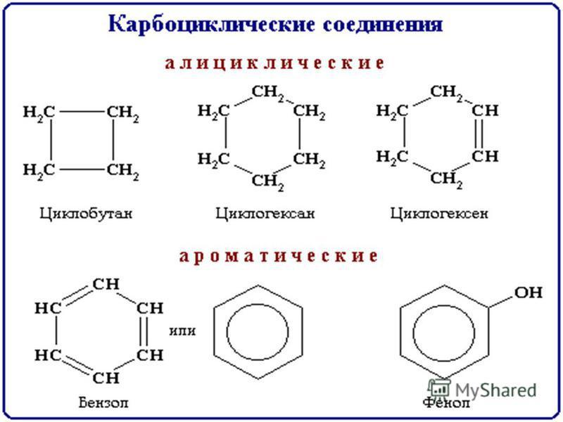 Гетероциклические и карбоциклические ароматические соединения примеры
