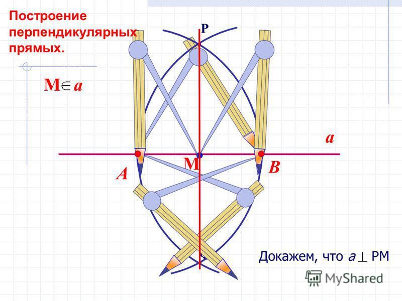 Q P В А М Докажем, что а РM М a Построение перпендикулярных прямых. a