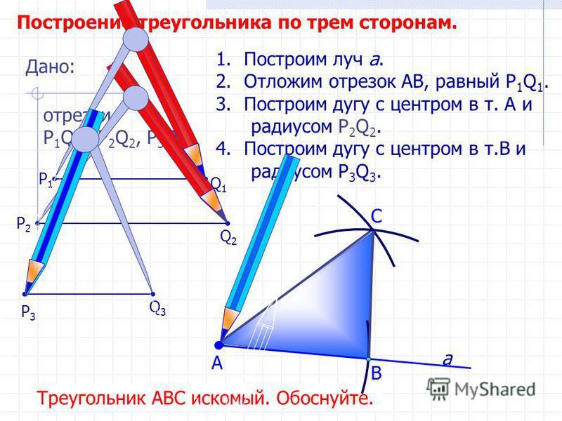 С 1. Построим луч а. 2. Отложим отрезок АВ, равный P 1 Q 1. 3. Построим дугу с центром в т. А и радиусом Р 2 Q 2. 4. Построим дугу с центром в т.В и радиусом P 3 Q 3. В А Треугольник АВС искомый. Обоснуйте. Дано: отрезки Р 1 Q 1, Р 2 Q 2, P 3 Q 3. Q1