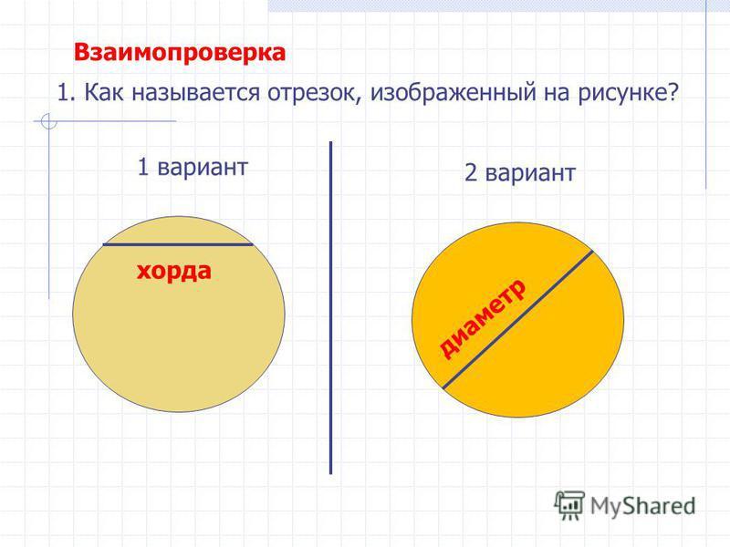 1 вариант 2 вариант 1. Как называется отрезок, изображенный на рисунке? хорда диаметр Взаимопроверка