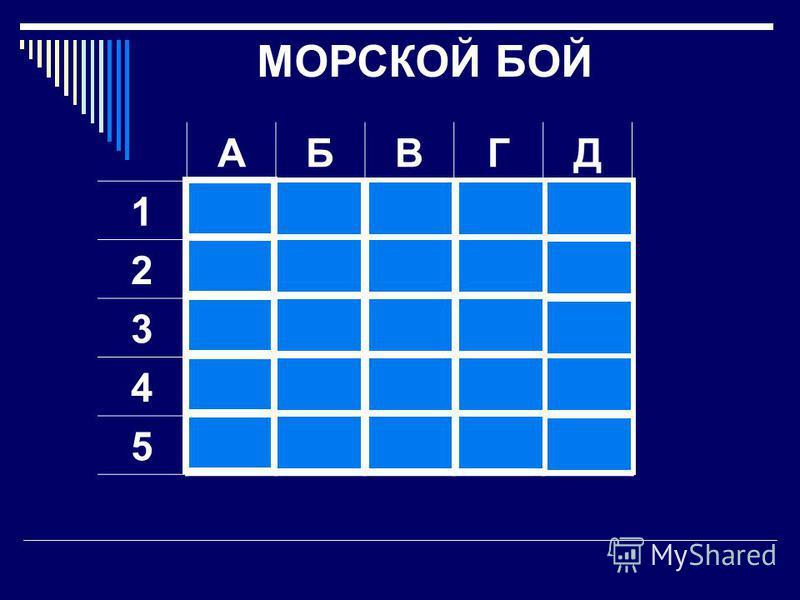 АБВГД 1 2 3 4 5 МОРСКОЙ БОЙ