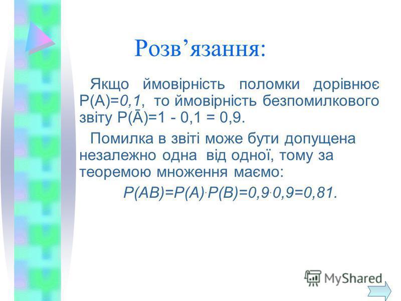 Розвязання: Якщо ймовірність поломки дорівнює Р(А)=0,1, то ймовірність безпомилкового звіту Р(Ā)=1 - 0,1 = 0,9. Помилка в звіті може бути допущена незалежно одна від одної, тому за теоремою множення маємо: Р(AB)=Р(A). Р(B)=0,9. 0,9=0,81.